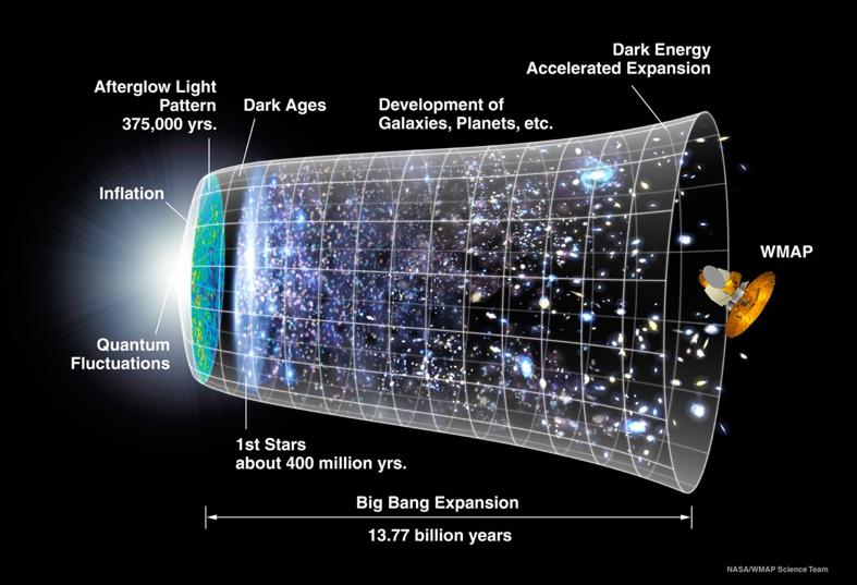 Traducir textos sobre radioastronomía - Filigrana Traducciones